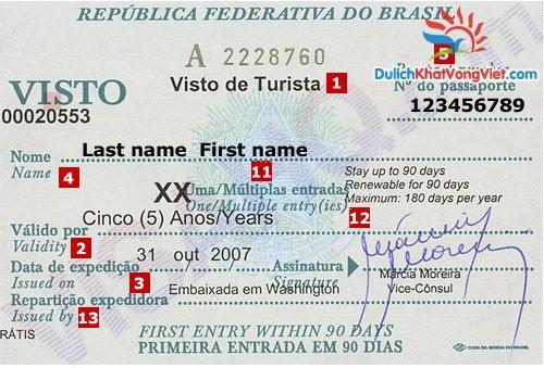 Làm visa đi du lịch Brazil
