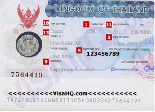 Mẫu visa đi du lịch Thái Lan
